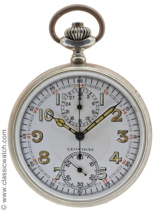 Pocket Watches Sale
